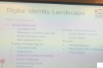 image of the 'Digital Identity Landscape'