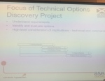 photo of the Discovery Project Technical Options process, which appears to be very linear/waterfall